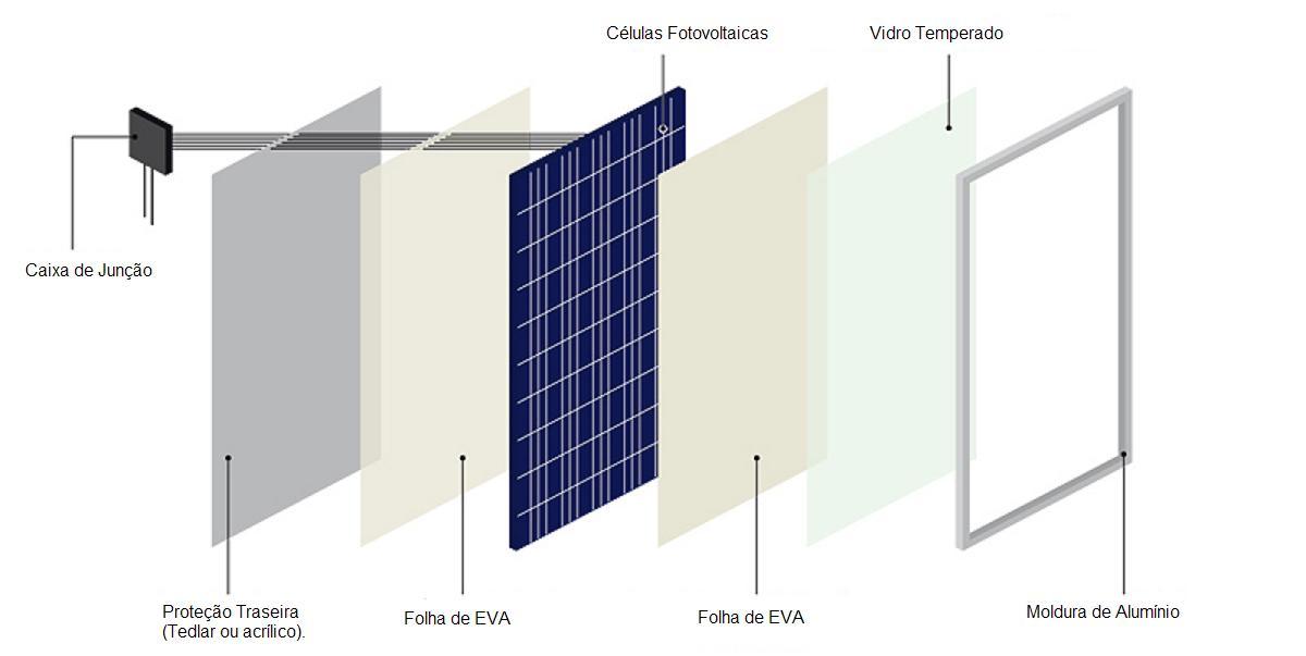 modulo_fotovoltaico
