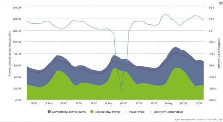 Grafico_Energia_Alemanha