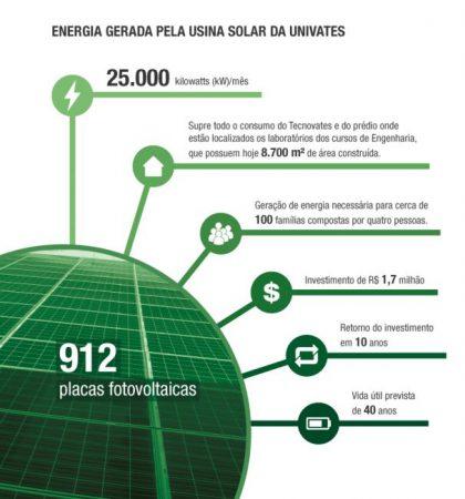Tecnovates_Energia_Solar_2