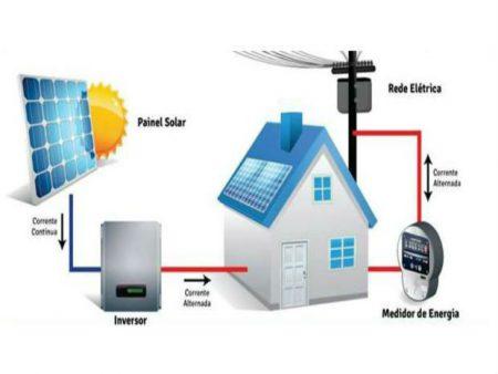 esquema_energia_solar