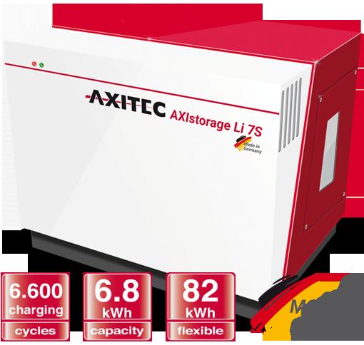 storage-510x484