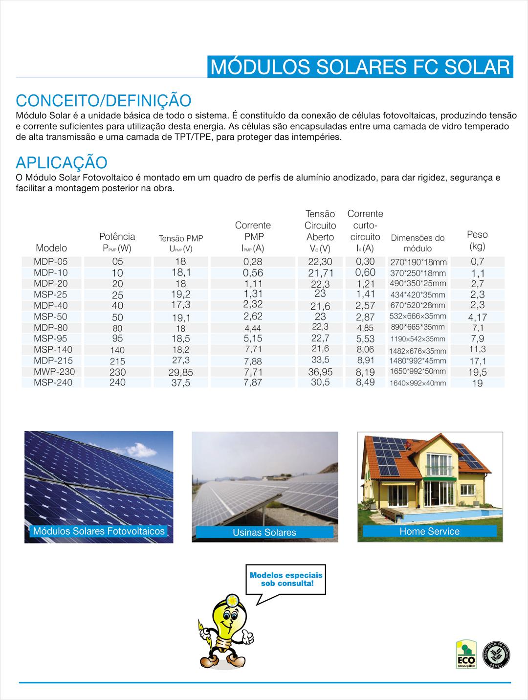 modulo_site1